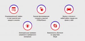 Landing page Репетитор Французского